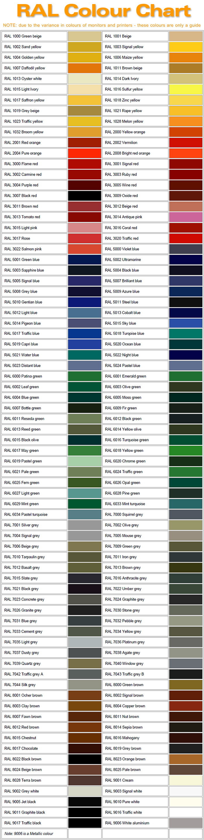 Choosing a colour scheme with colour wheels ral charts ral colour chart geenschuldenfo Images